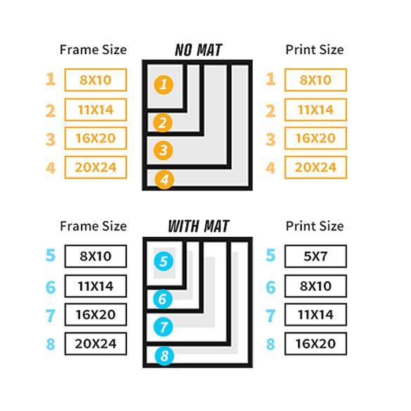 Framed Prints Chart
